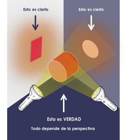 Prisma acacia inversion
