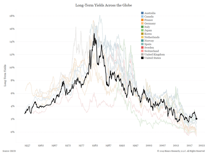 carrera-negativos-tipos-interés