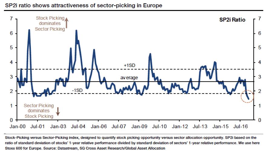 grafico-secor-picking-y-stock-picking