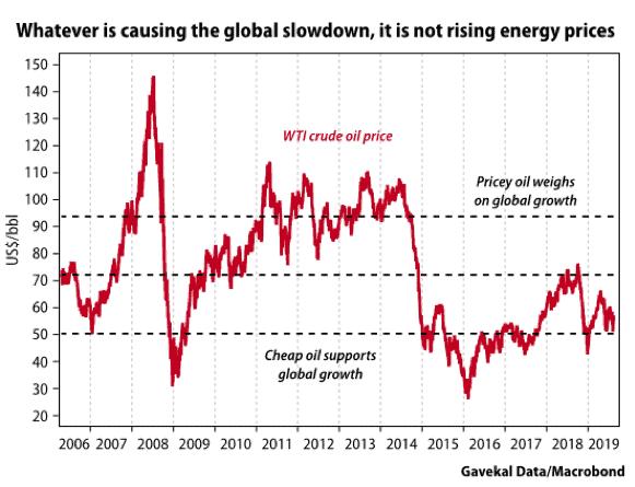 no-subida-precios-energía