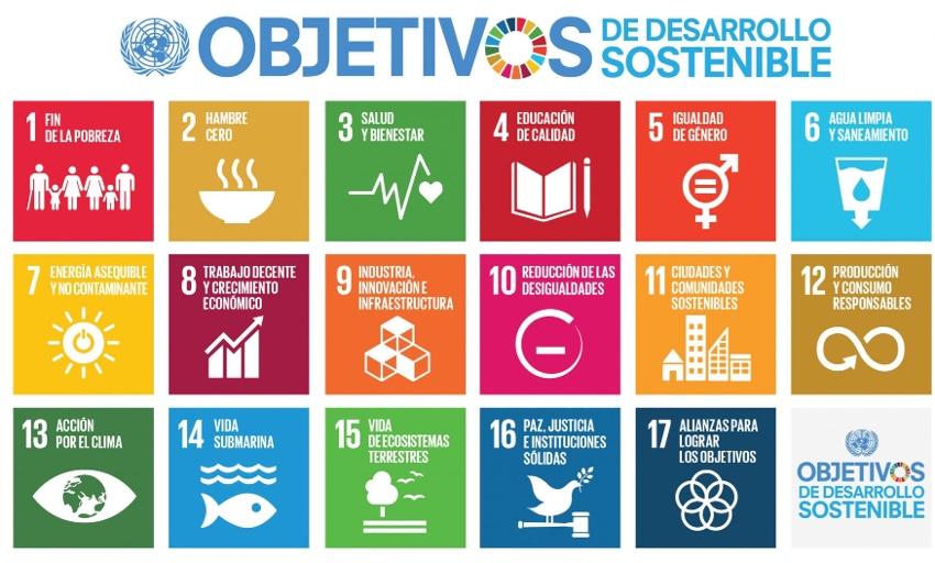 Objetivos de Desarrollo Sostenible | Acacia Inversión