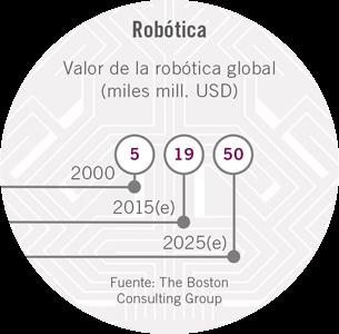 Robotica   Acacia Inversion